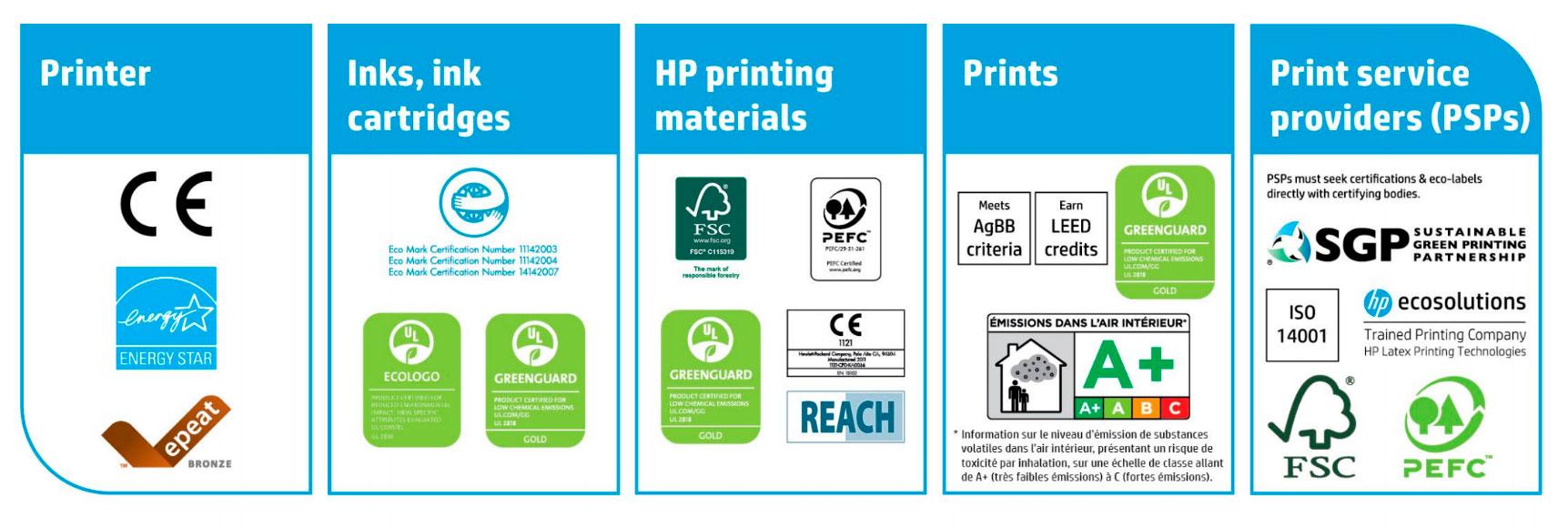 tintas eco - Tintas Eco